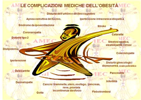 notiziario Dicembre 2012 N.11 COMPLESSITÀ DELL'OBESITÀ: Le..