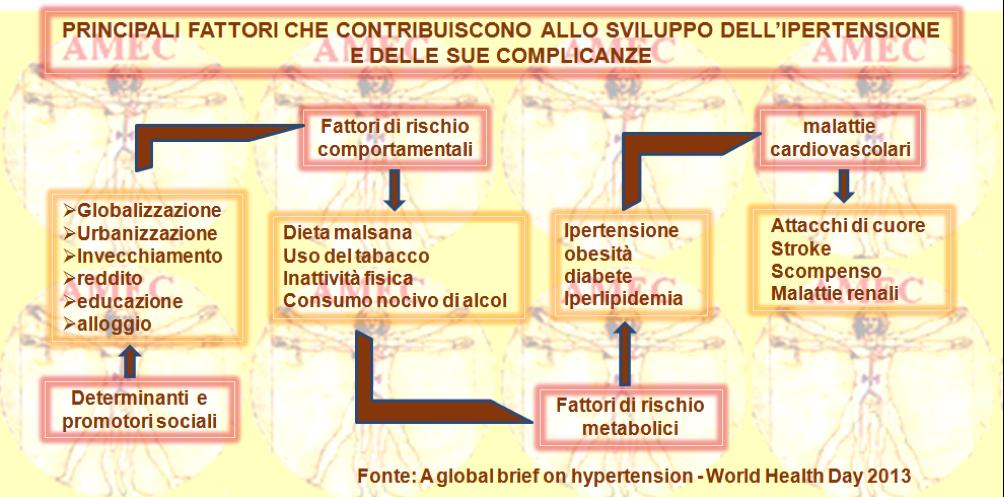 Cardiopatia ipertensiva. orengma.ru - Bassa pressione sanguigna e le sue cause