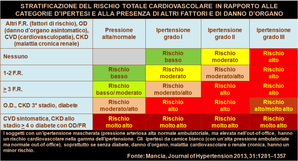 Стимулятор артериального давления - Metodo di trattamento dellipertensione