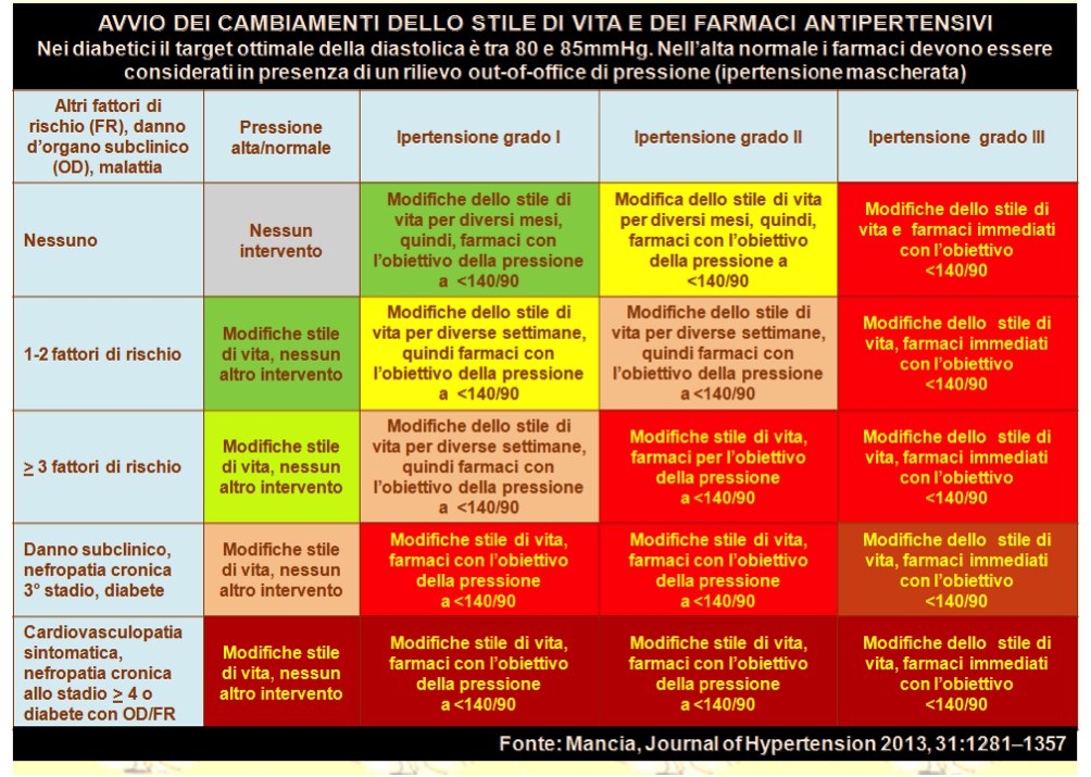 Сосновые шишки лечение гипертония - Parte della ipertensione tè monastero