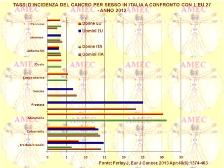il cancro al seno - Traduzione in russo - esempi italiano | Reverso Context